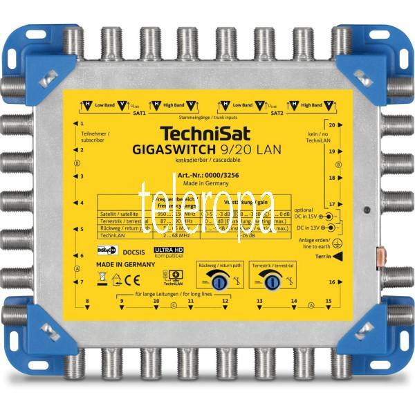 GIGASWITCH 9/20 LAN, ultrakompakter Stand-alone Multischalter verteilt 2 Orbitpositionen